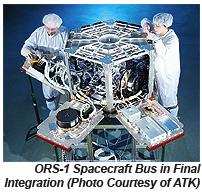 ATK ORS-1 bus MSM 070810