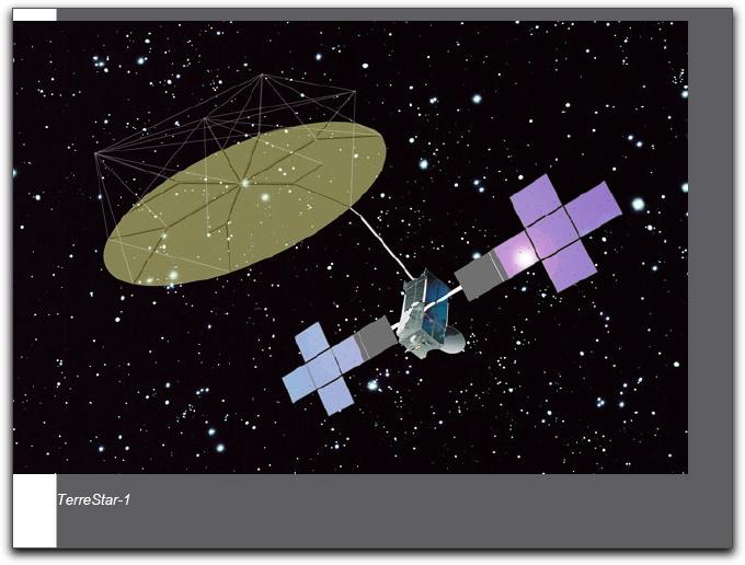 TerreStar-1