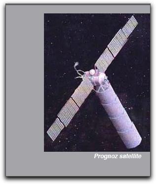Prognoz satellite