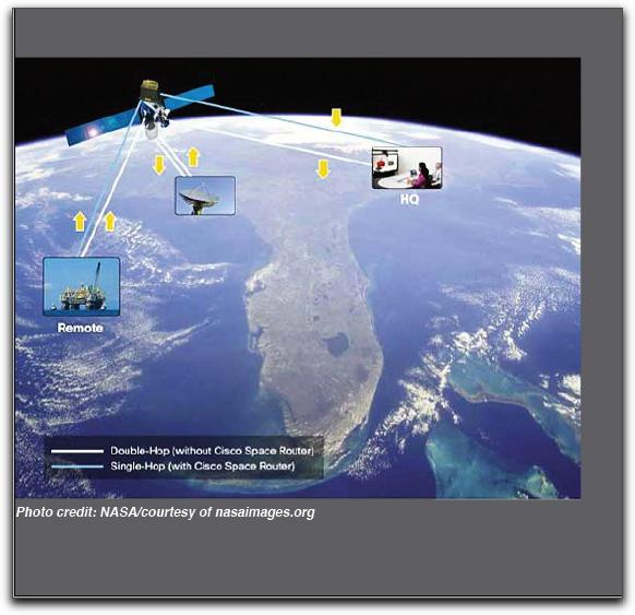 Cisco graphic 3