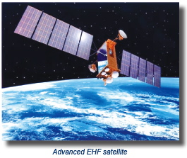 Advanced EHF satellite
