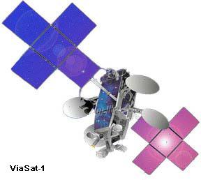 ViaSatFig1