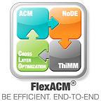 FlexACM