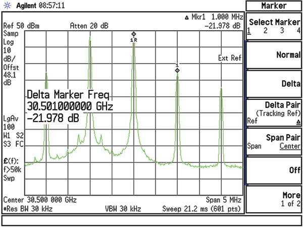 Two Tone IMD as displayed on a Spectrum Analyzer