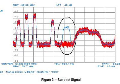 Figure-3-Suspect-Signal