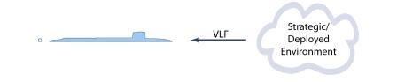 Isode figure 2